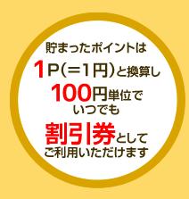 貯まったポイントは1P(=1円)と換算し100円単位でいつでも割引券としてご利用いただけます