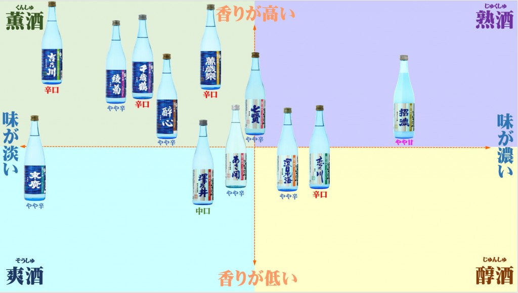 夏のお酒2016-2