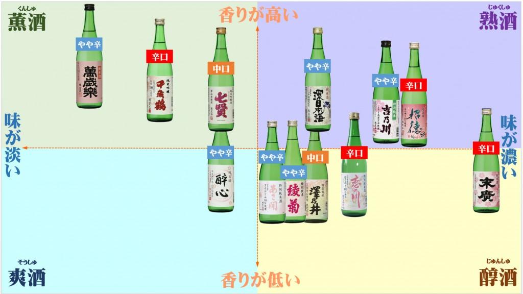 2017倶楽部蔵4