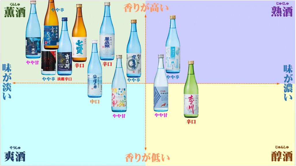 2018夏の酒15